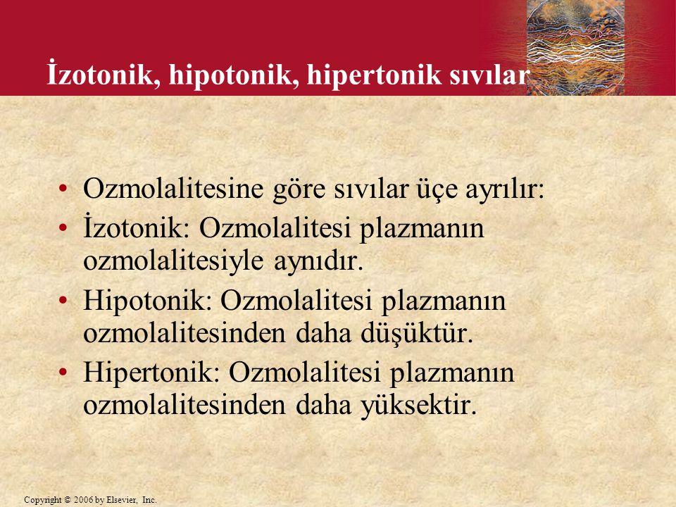 İzotonik, hipotonik, hipertonik sıvılar