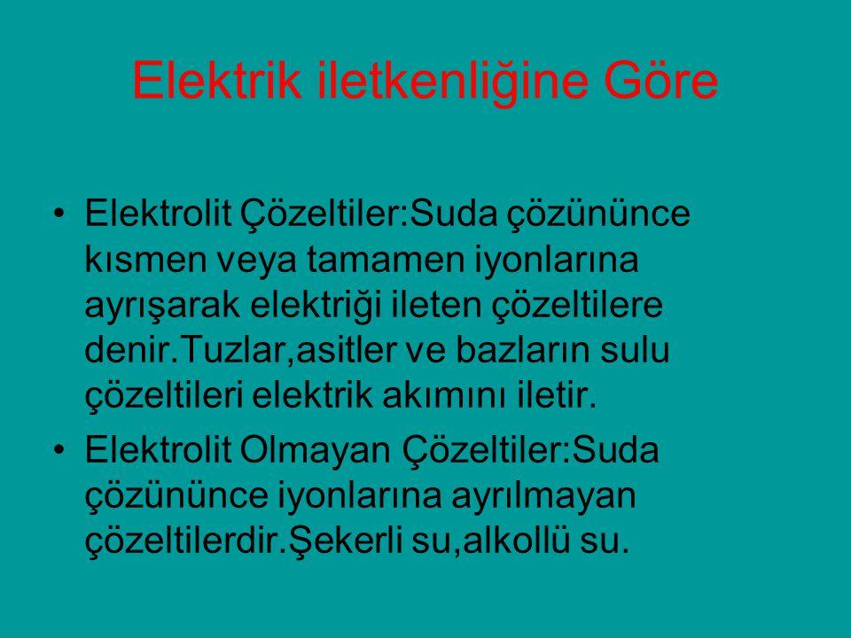 Elektrik iletkenliğine Göre