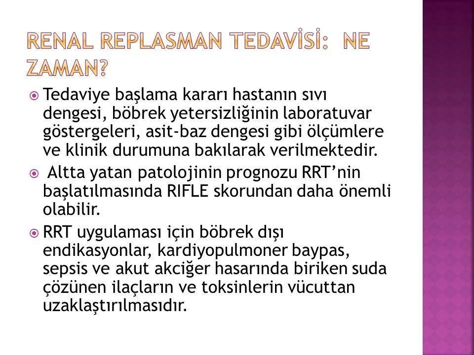 Renal replasman tedavİsİ: Ne zaman