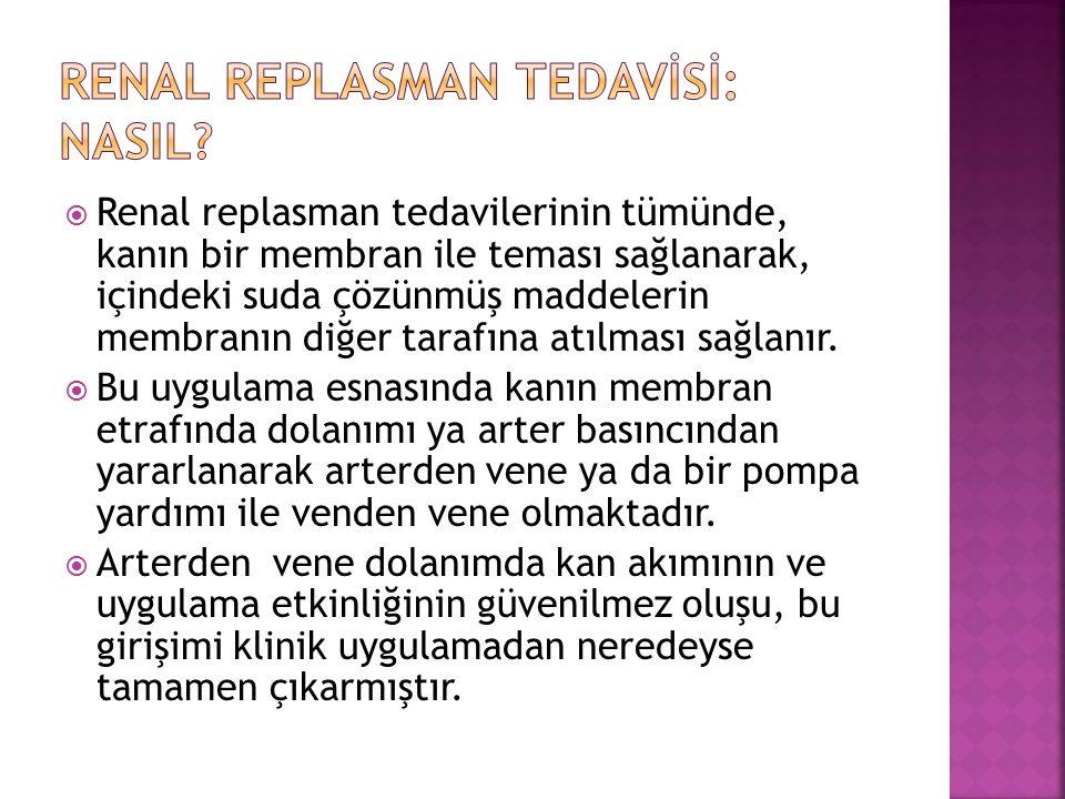 Renal replasman tedavİsİ: NasIl
