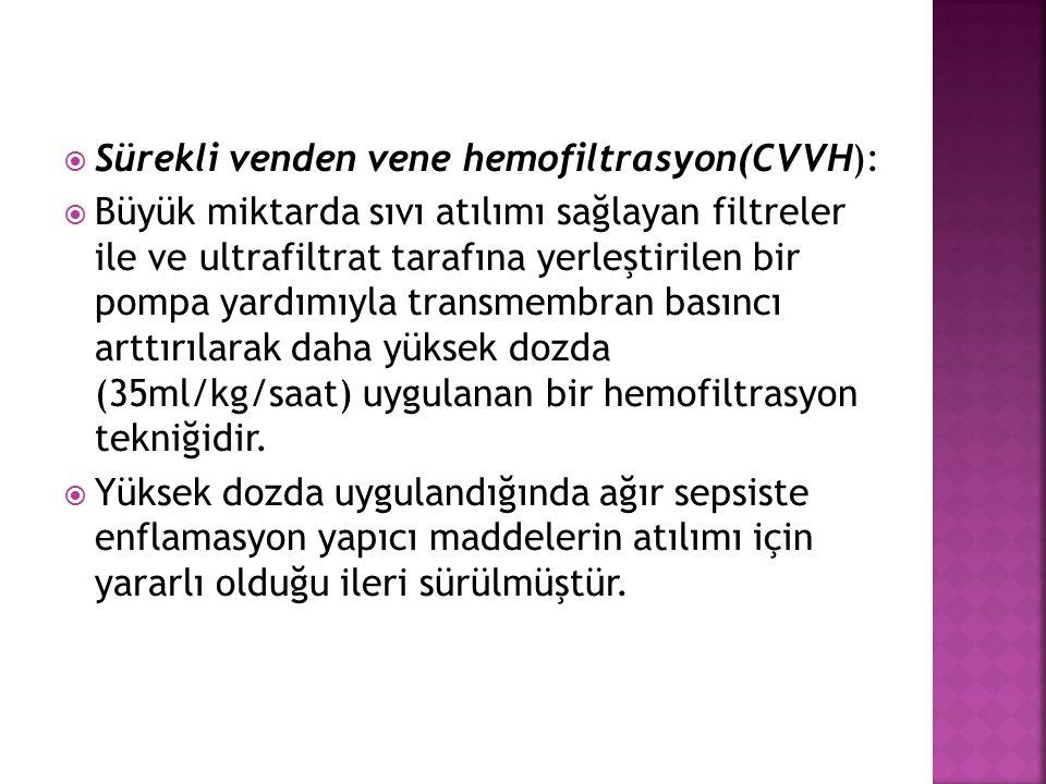 Sürekli venden vene hemofiltrasyon(CVVH):