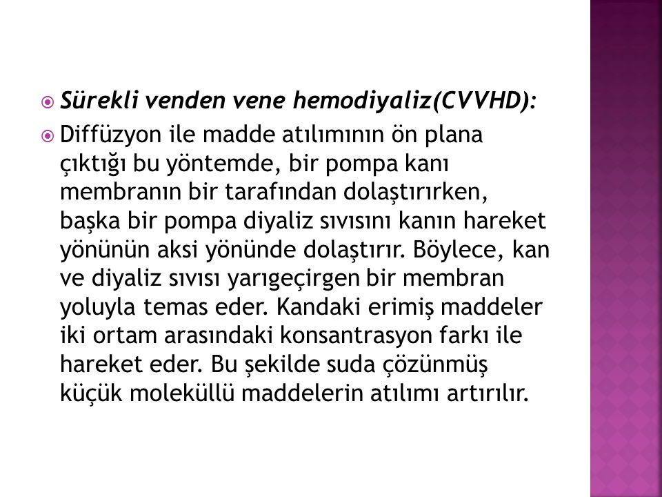 Sürekli venden vene hemodiyaliz(CVVHD):