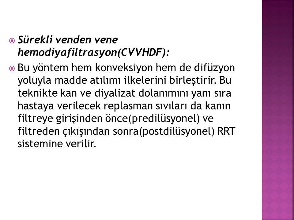 Sürekli venden vene hemodiyafiltrasyon(CVVHDF):
