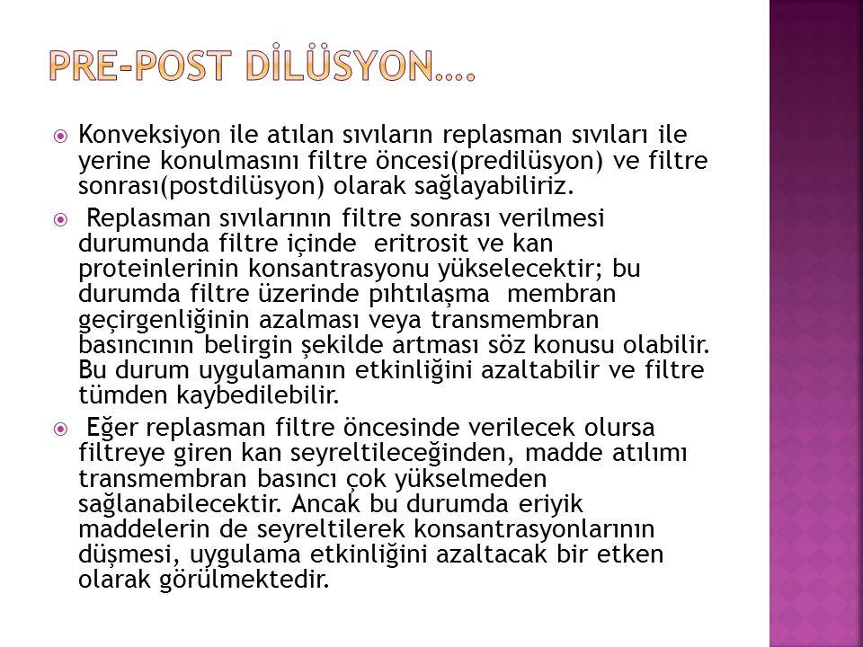 Pre-post dİlüsyon….