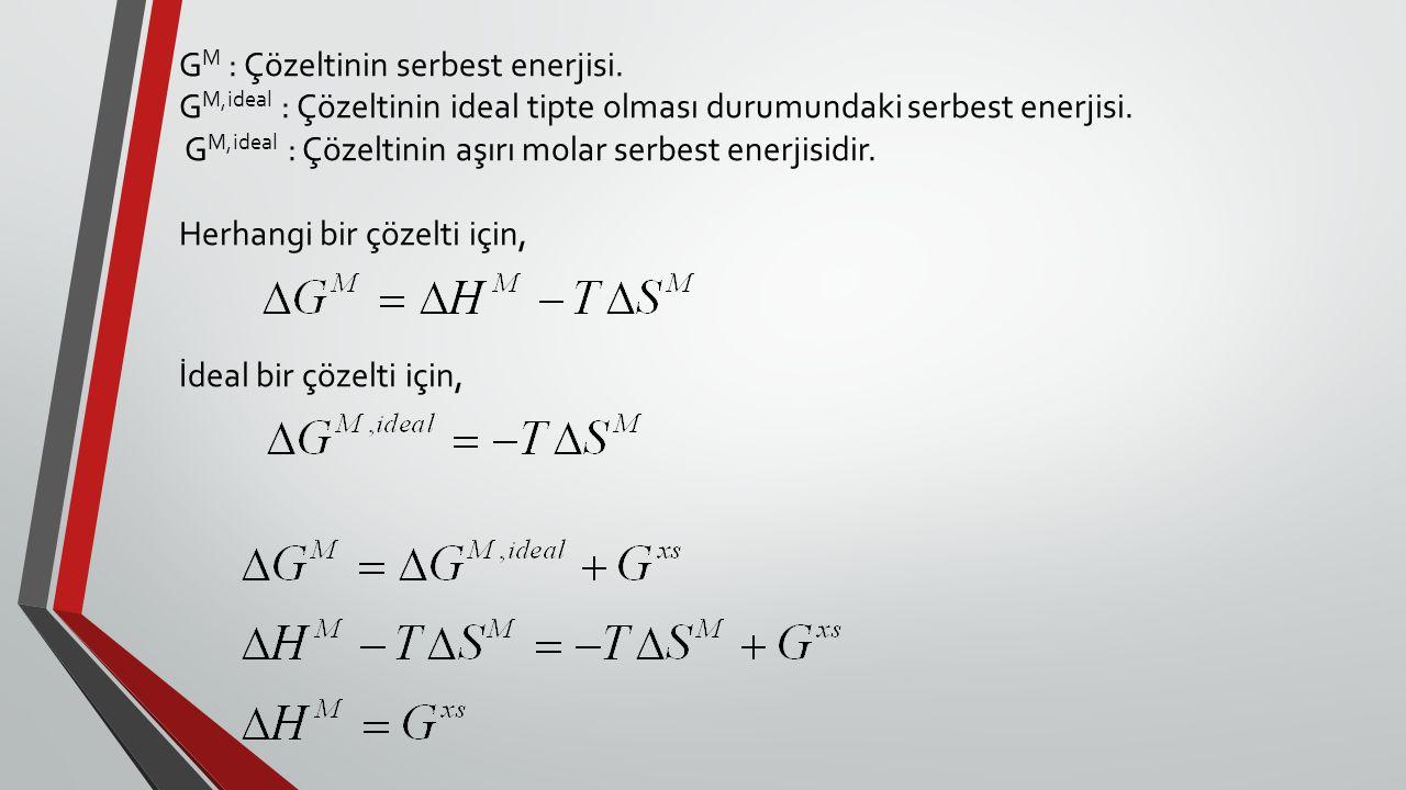 GM : Çözeltinin serbest enerjisi.