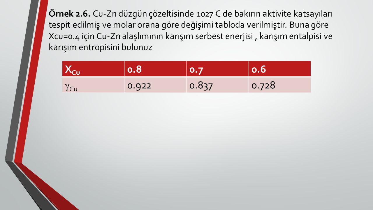 Örnek 2.6. Cu-Zn düzgün çözeltisinde 1027 C de bakırın aktivite katsayıları tespit edilmiş ve molar orana göre değişimi tabloda verilmiştir. Buna göre Xcu=0.4 için Cu-Zn alaşlımının karışım serbest enerjisi , karışım entalpisi ve karışım entropisini bulunuz