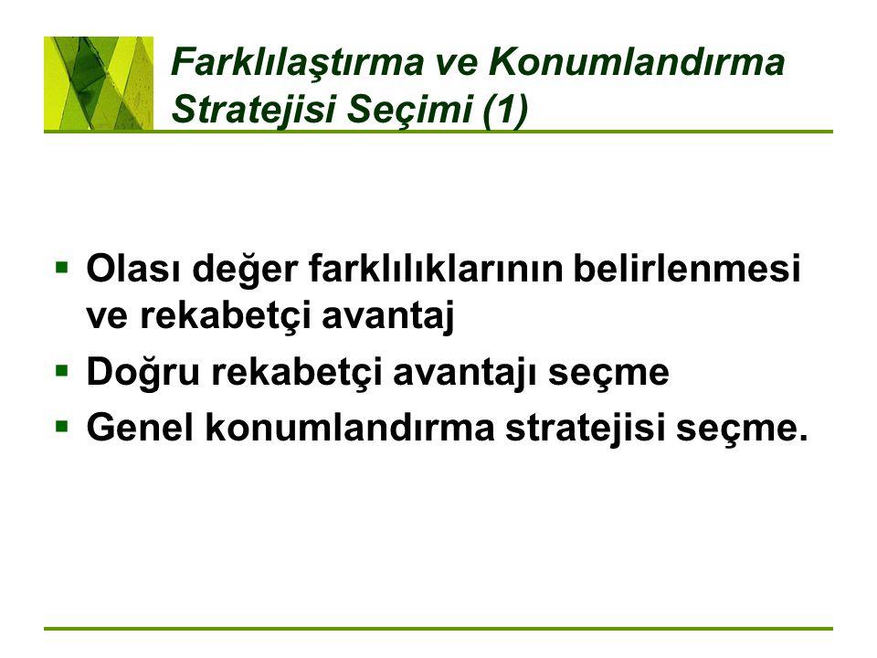 Farklılaştırma ve Konumlandırma Stratejisi Seçimi (1)