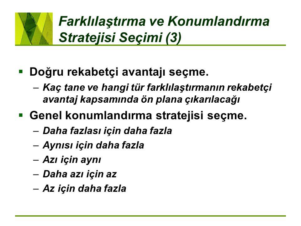 Farklılaştırma ve Konumlandırma Stratejisi Seçimi (3)