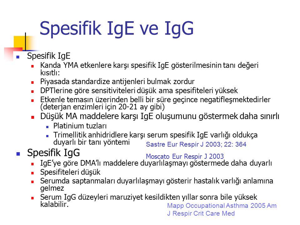 Spesifik IgE ve IgG Spesifik IgG Spesifik IgE