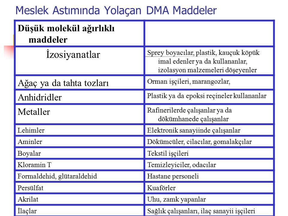 Meslek Astımında Yolaçan DMA Maddeler