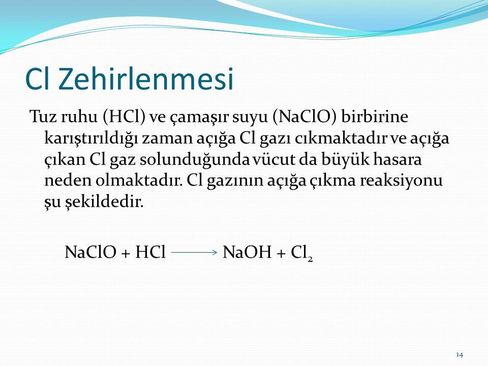 Cl Zehirlenmesi
