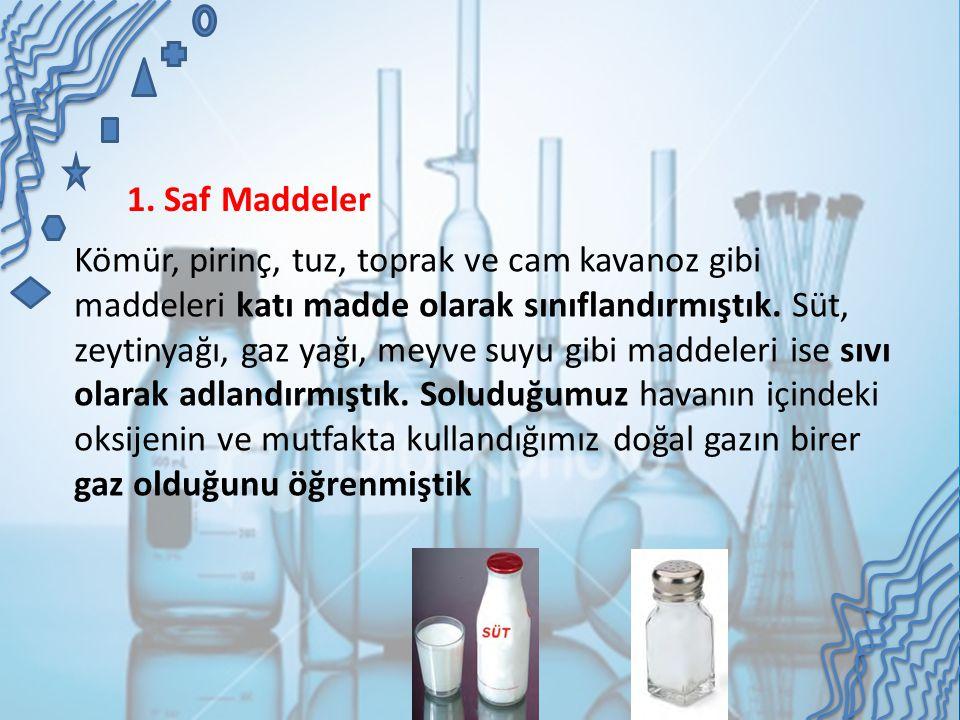 1. Saf Maddeler Kömür, pirinç, tuz, toprak ve cam kavanoz gibi.