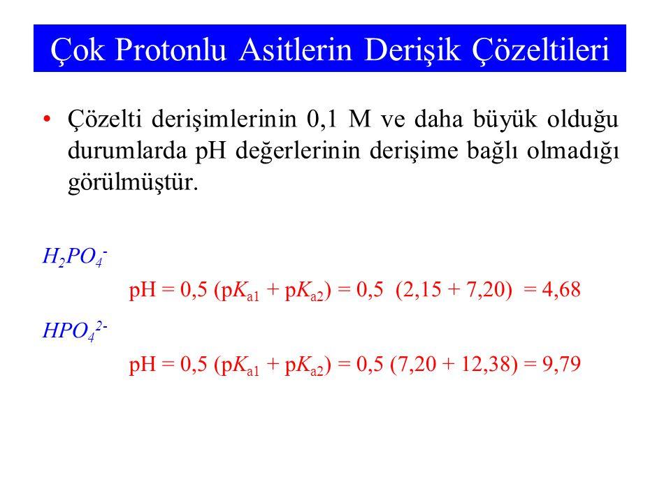Çok Protonlu Asitlerin Derişik Çözeltileri