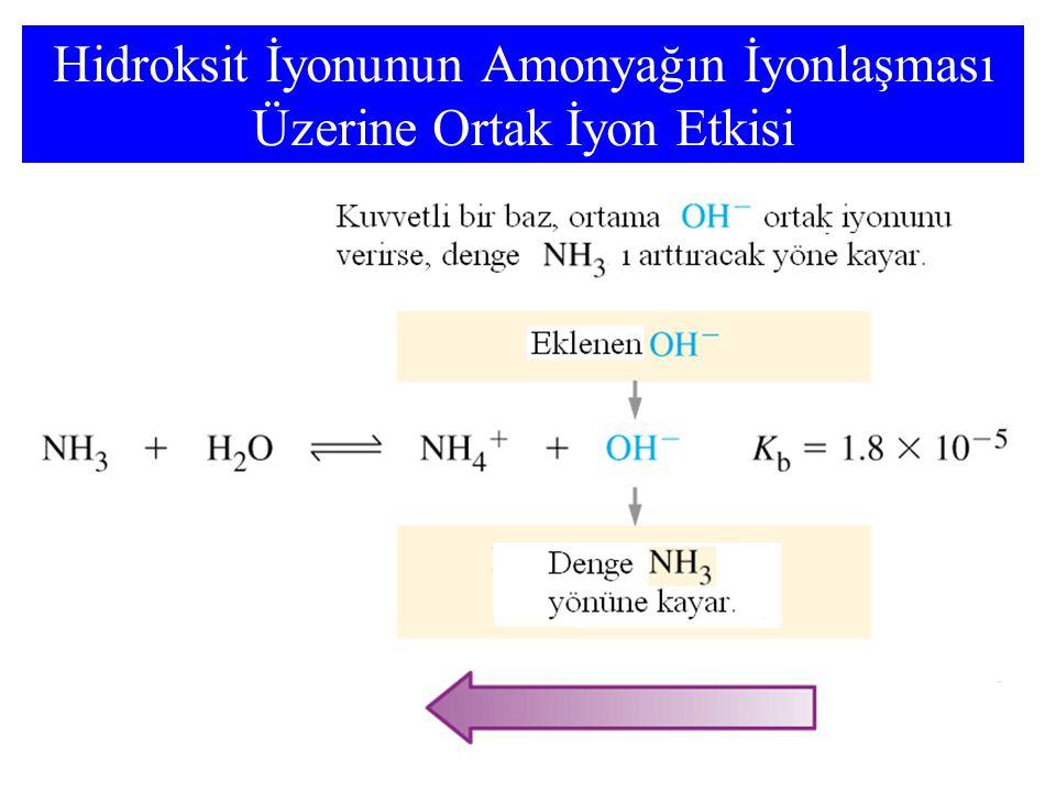 Hidroksit İyonunun Amonyağın İyonlaşması Üzerine Ortak İyon Etkisi