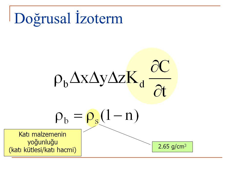 Doğrusal İzoterm Katı malzemenin yoğunluğu (katı kütlesi/katı hacmi)