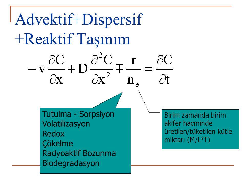 Advektif+Dispersif +Reaktif Taşınım