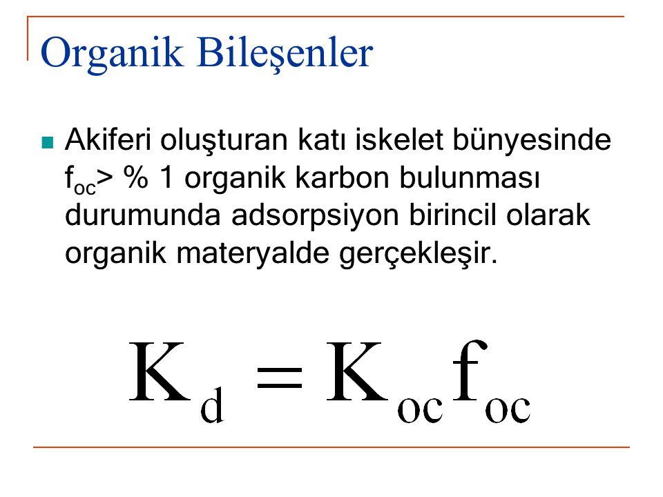 Organik Bileşenler