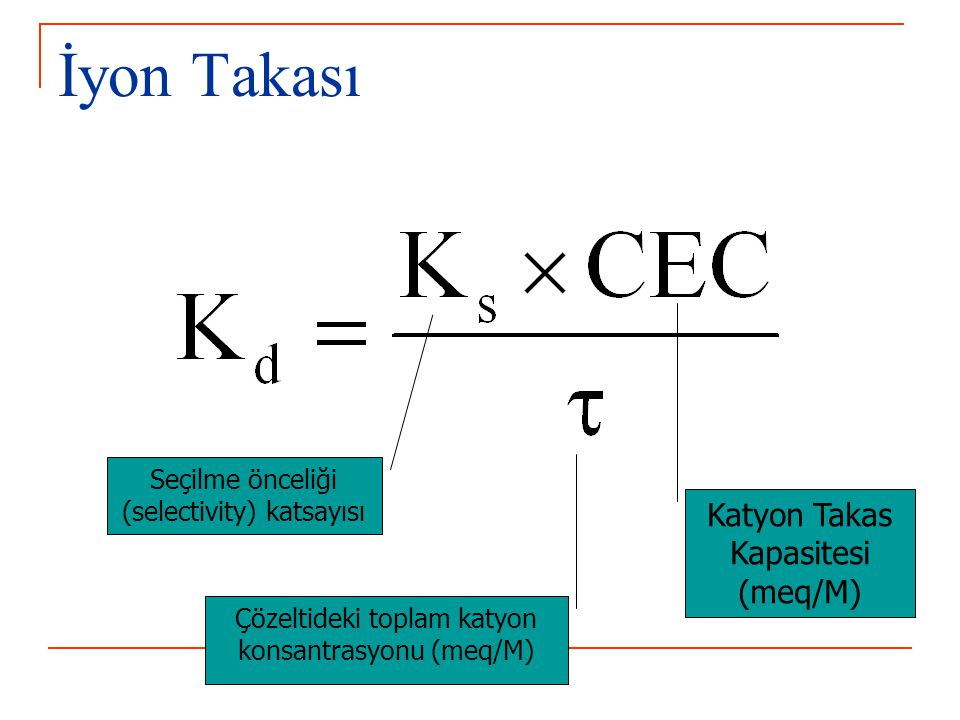 İyon Takası Katyon Takas Kapasitesi (meq/M)