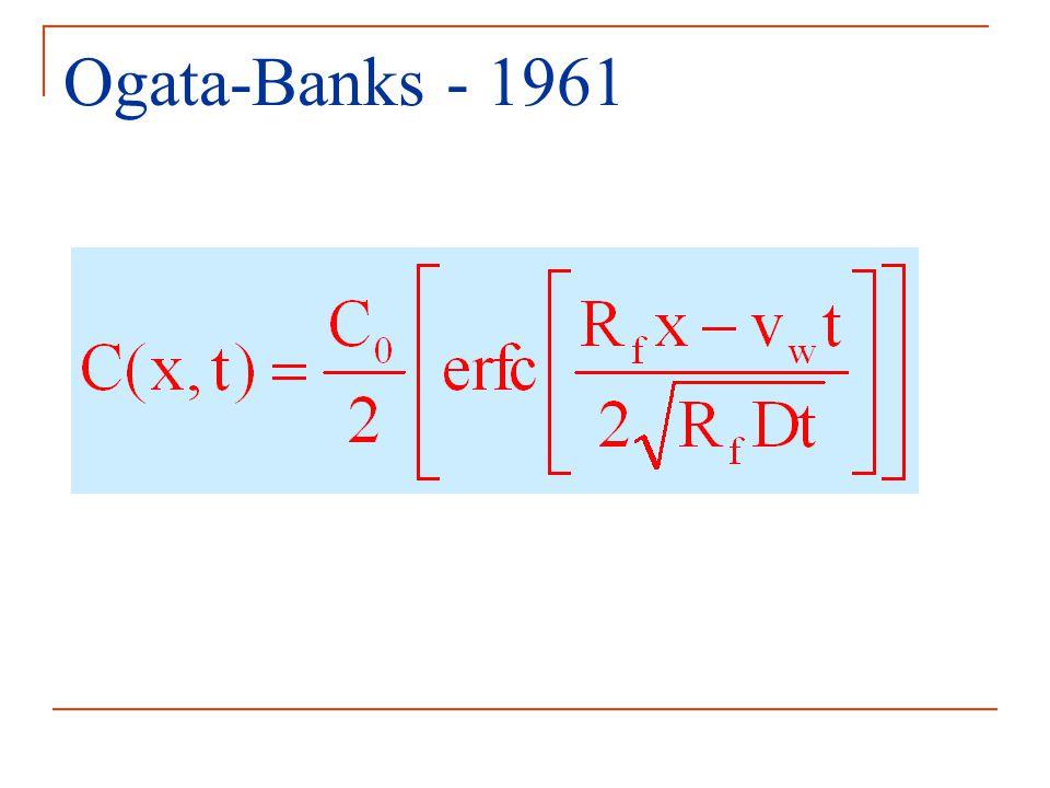 Ogata-Banks - 1961
