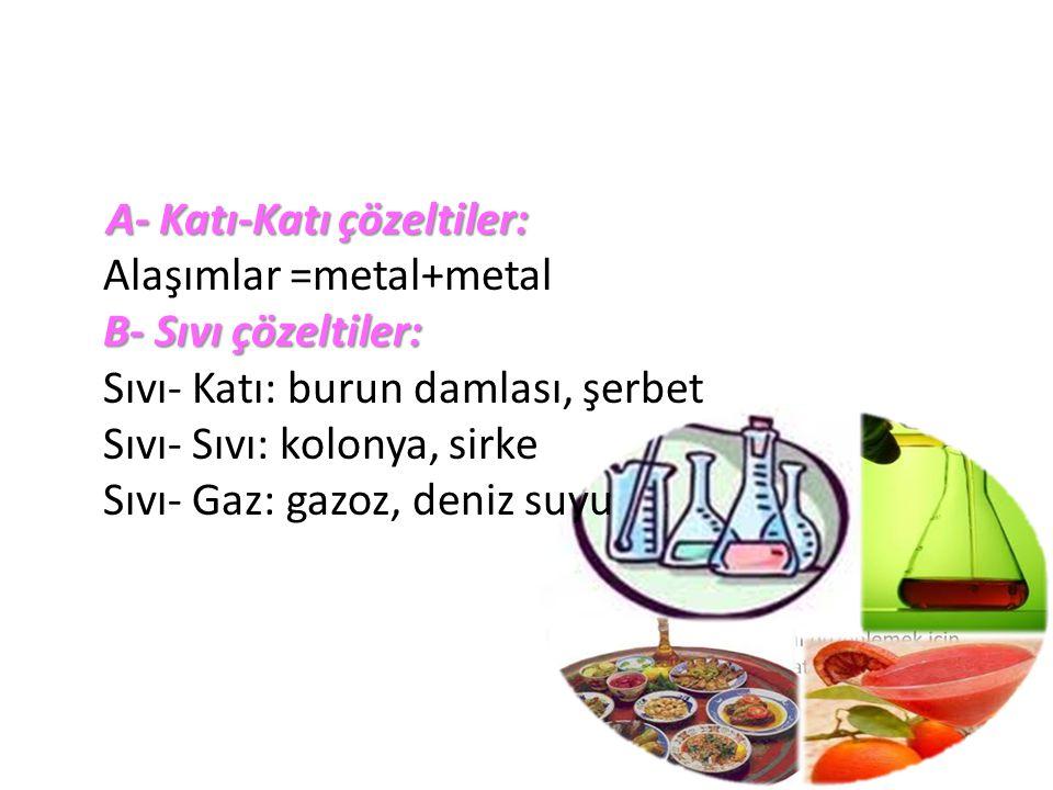 A- Katı-Katı çözeltiler: Alaşımlar =metal+metal B- Sıvı çözeltiler: Sıvı- Katı: burun damlası, şerbet Sıvı- Sıvı: kolonya, sirke Sıvı- Gaz: gazoz, deniz suyu