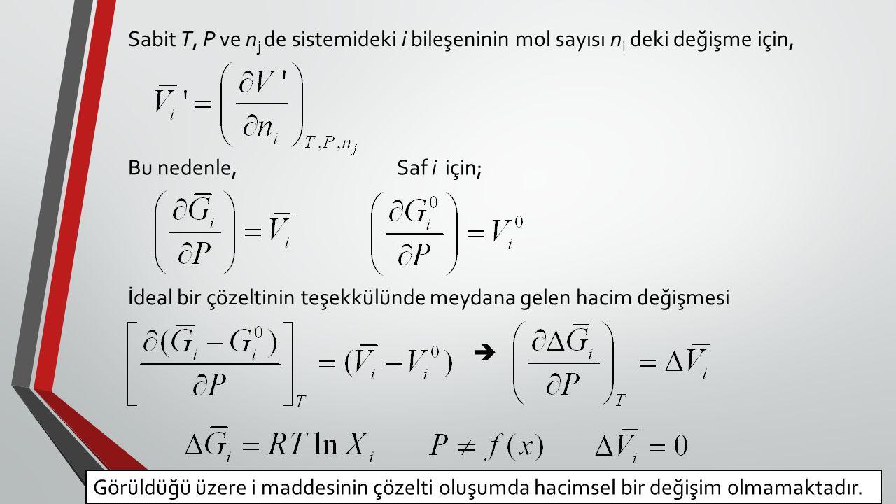Sabit T, P ve nj de sistemideki i bileşeninin mol sayısı ni deki değişme için,