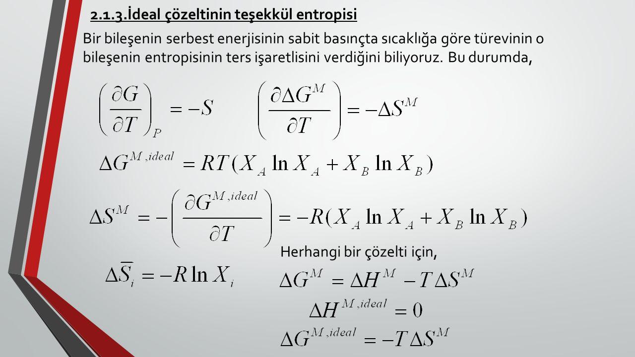 2.1.3.İdeal çözeltinin teşekkül entropisi