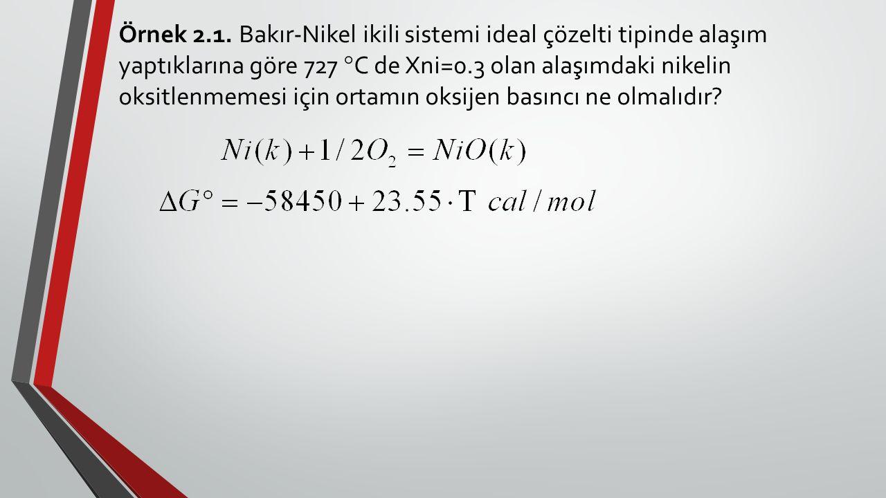 Örnek 2.1.