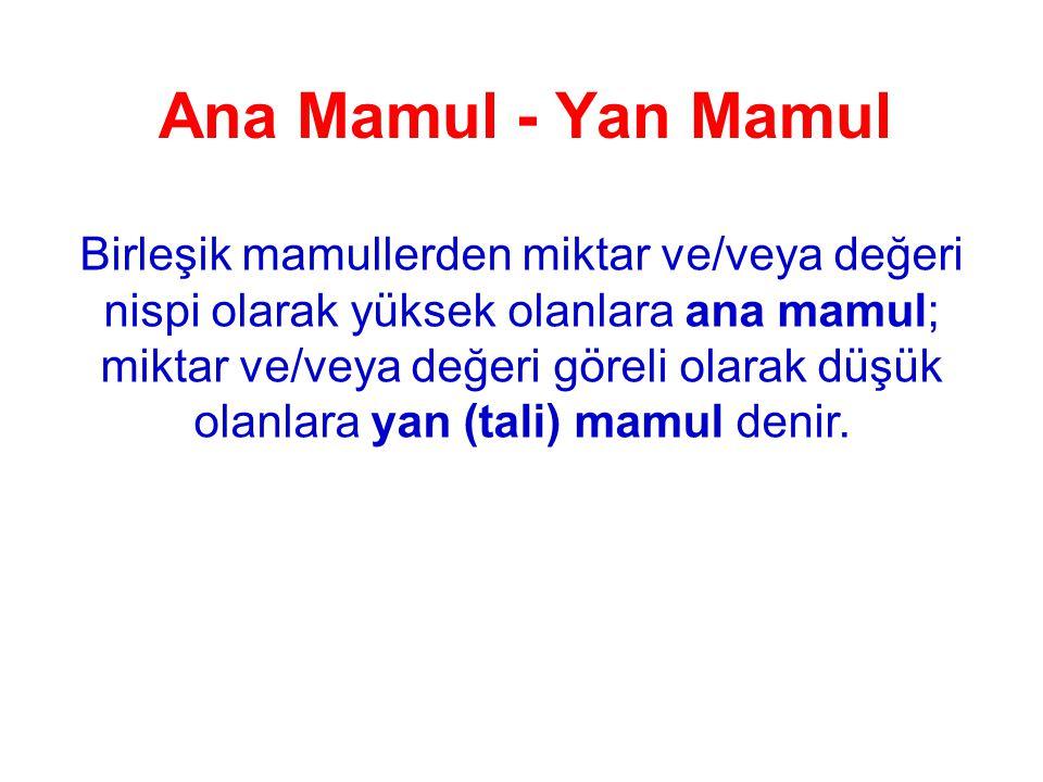Ana Mamul - Yan Mamul