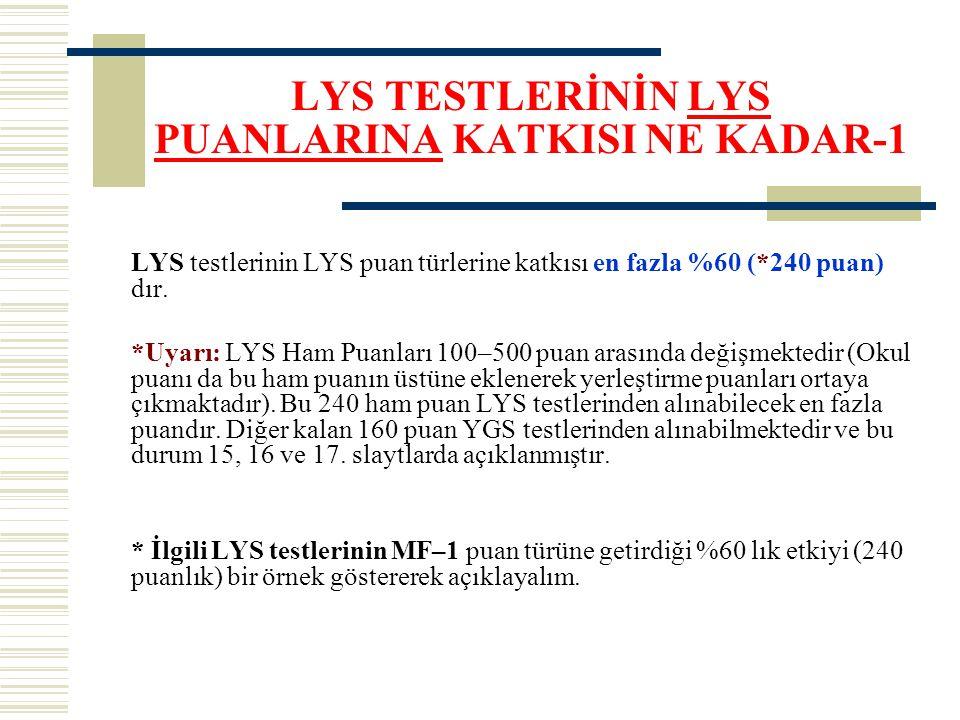 LYS TESTLERİNİN LYS PUANLARINA KATKISI NE KADAR-1