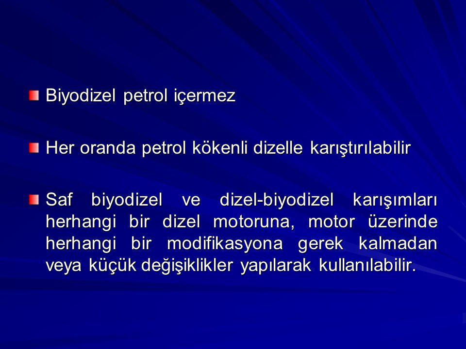 Biyodizel petrol içermez