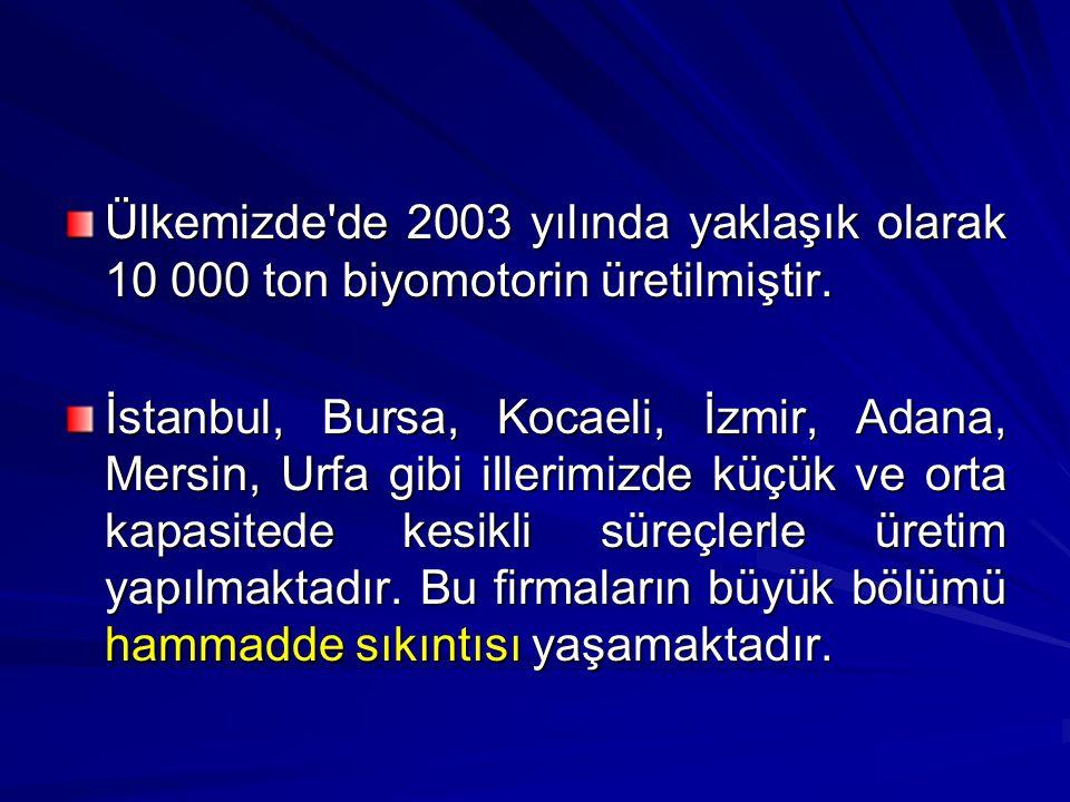 Ülkemizde de 2003 yılında yaklaşık olarak 10 000 ton biyomotorin üretilmiştir.