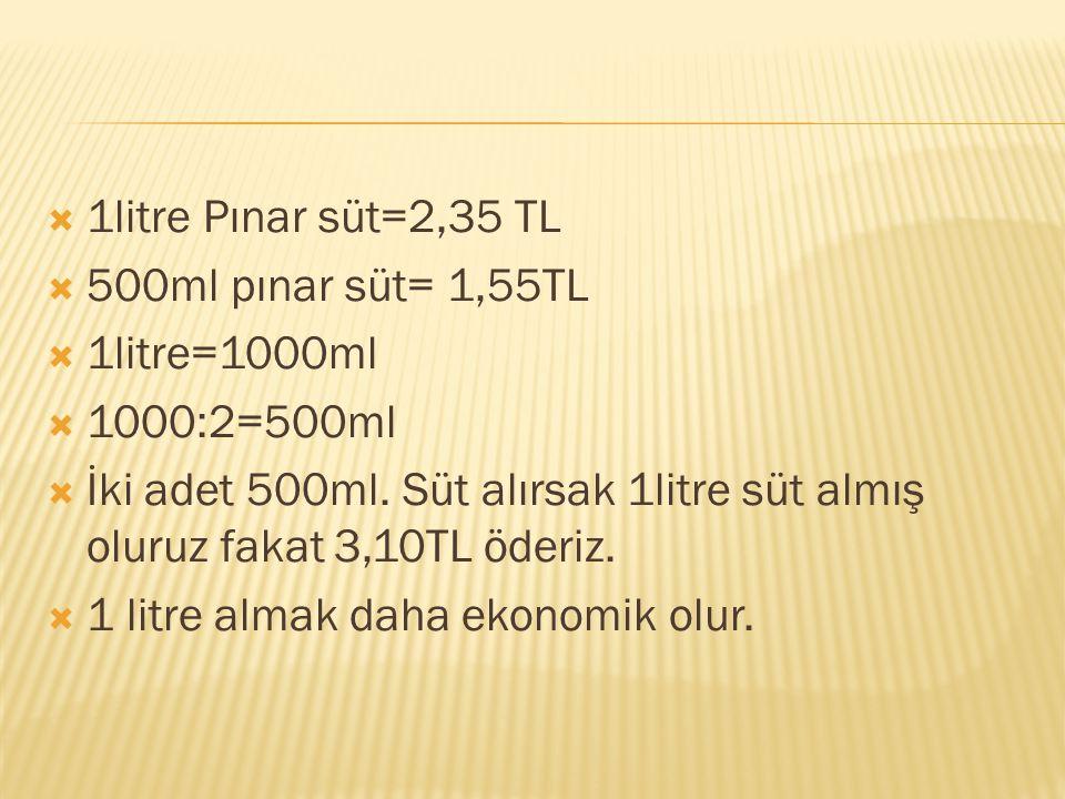 1litre Pınar süt=2,35 TL 500ml pınar süt= 1,55TL. 1litre=1000ml. 1000:2=500ml.