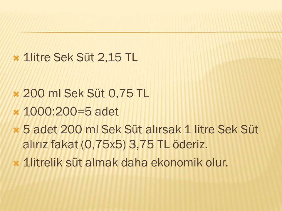 1litre Sek Süt 2,15 TL 200 ml Sek Süt 0,75 TL. 1000:200=5 adet. 5 adet 200 ml Sek Süt alırsak 1 litre Sek Süt alırız fakat (0,75x5) 3,75 TL öderiz.