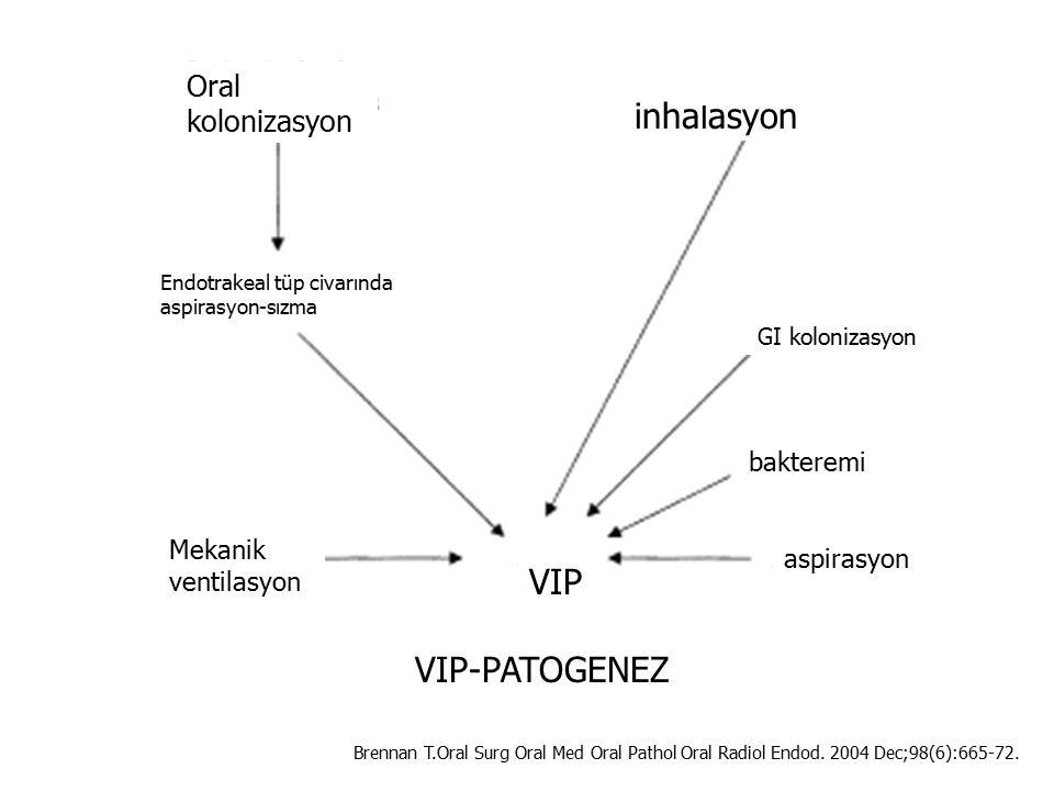 inhalasyon VIP VIP VIP-PATOGENEZ Oral kolonizasyon bakteremi