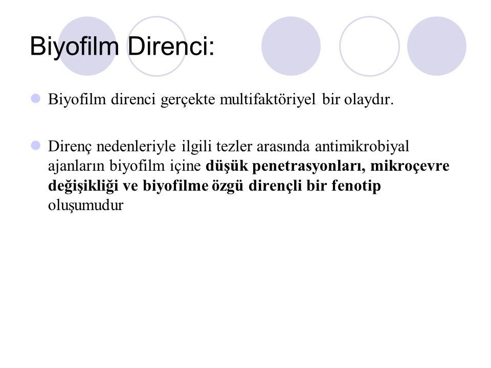 Biyofilm Direnci: Biyofilm direnci gerçekte multifaktöriyel bir olaydır.