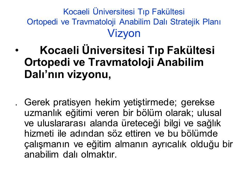 Kocaeli Üniversitesi Tıp Fakültesi Ortopedi ve Travmatoloji Anabilim Dalı Stratejik Planı Vizyon