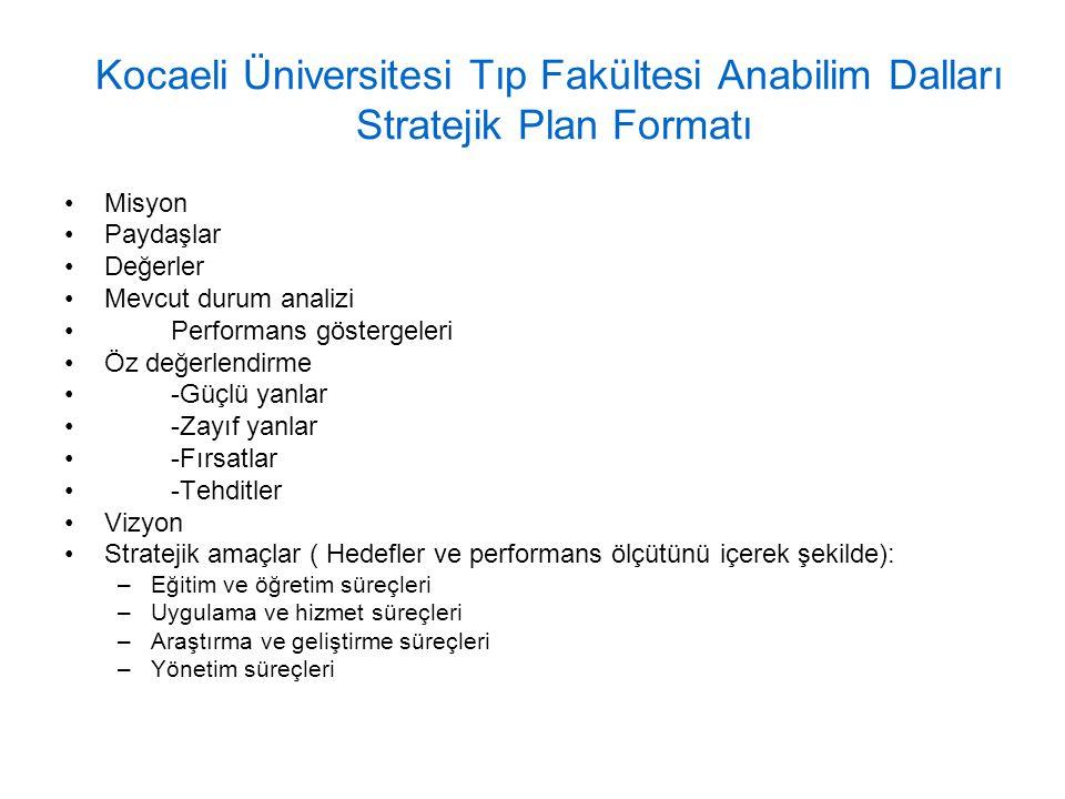 Kocaeli Üniversitesi Tıp Fakültesi Anabilim Dalları Stratejik Plan Formatı