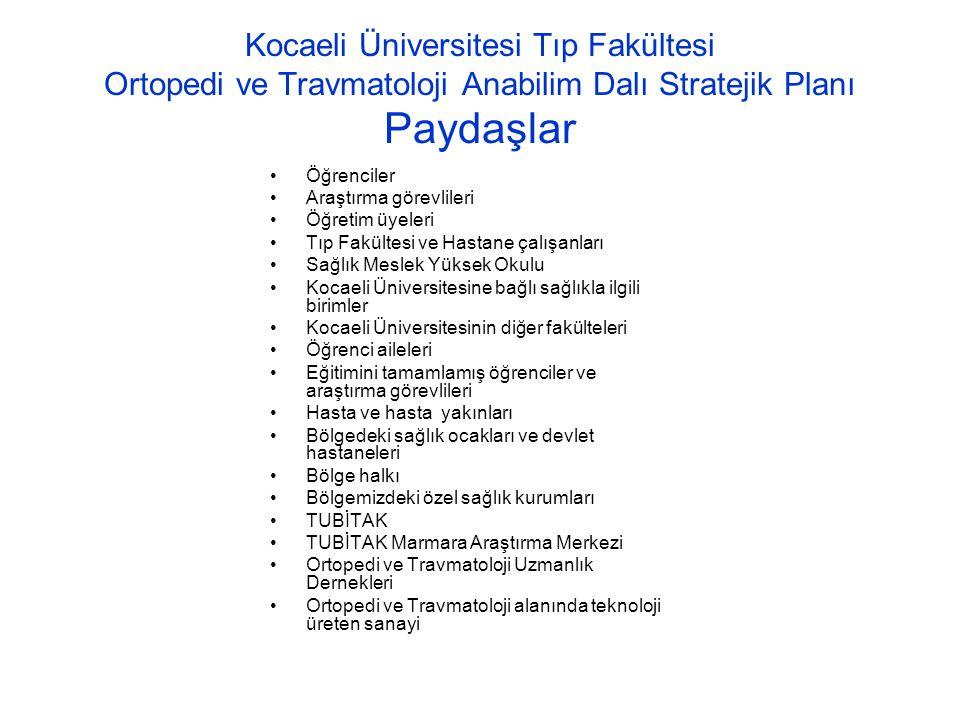 Kocaeli Üniversitesi Tıp Fakültesi Ortopedi ve Travmatoloji Anabilim Dalı Stratejik Planı Paydaşlar