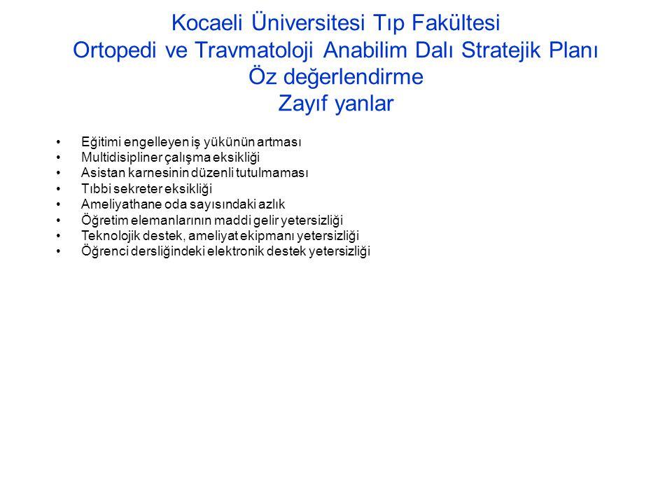 Kocaeli Üniversitesi Tıp Fakültesi Ortopedi ve Travmatoloji Anabilim Dalı Stratejik Planı Öz değerlendirme Zayıf yanlar