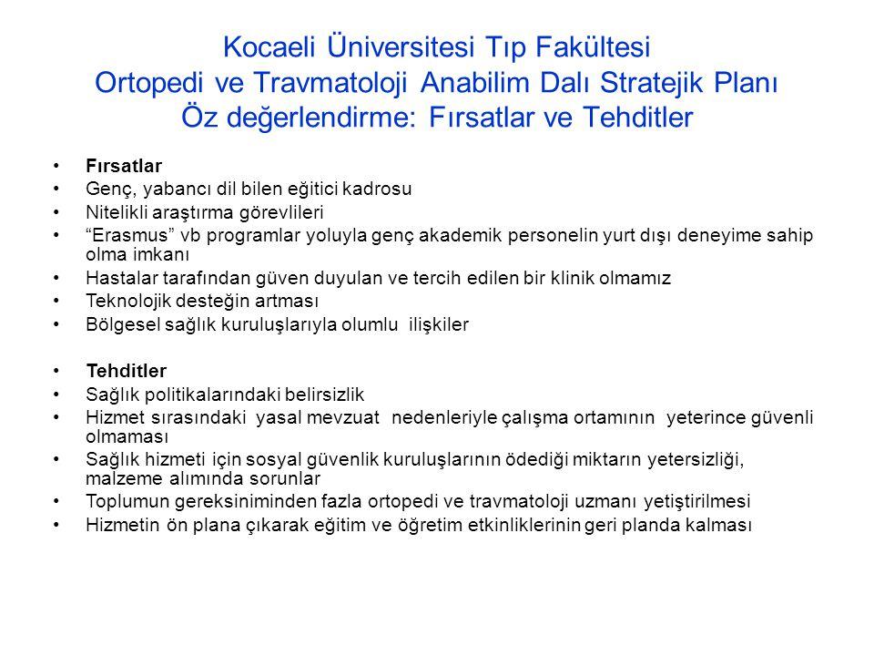 Kocaeli Üniversitesi Tıp Fakültesi Ortopedi ve Travmatoloji Anabilim Dalı Stratejik Planı Öz değerlendirme: Fırsatlar ve Tehditler