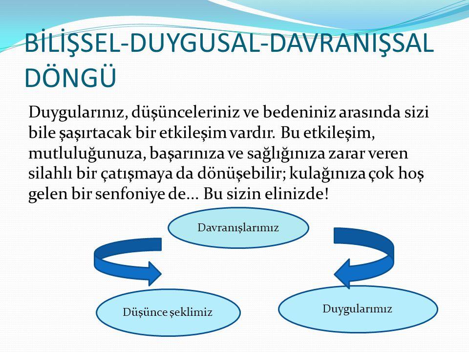 BİLİŞSEL-DUYGUSAL-DAVRANIŞSAL DÖNGÜ