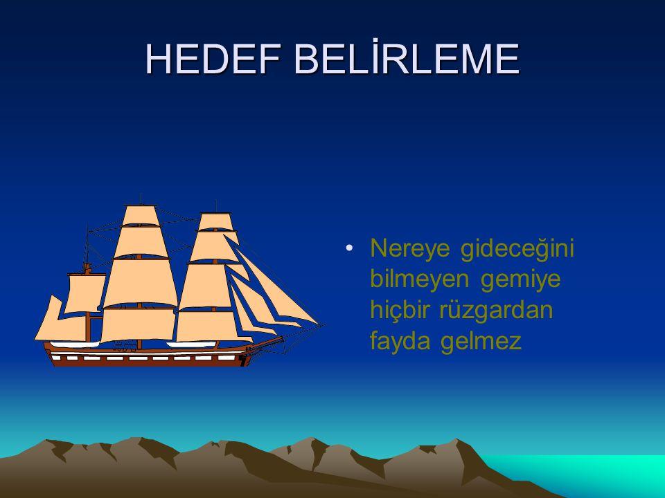 HEDEF BELİRLEME Nereye gideceğini bilmeyen gemiye hiçbir rüzgardan fayda gelmez