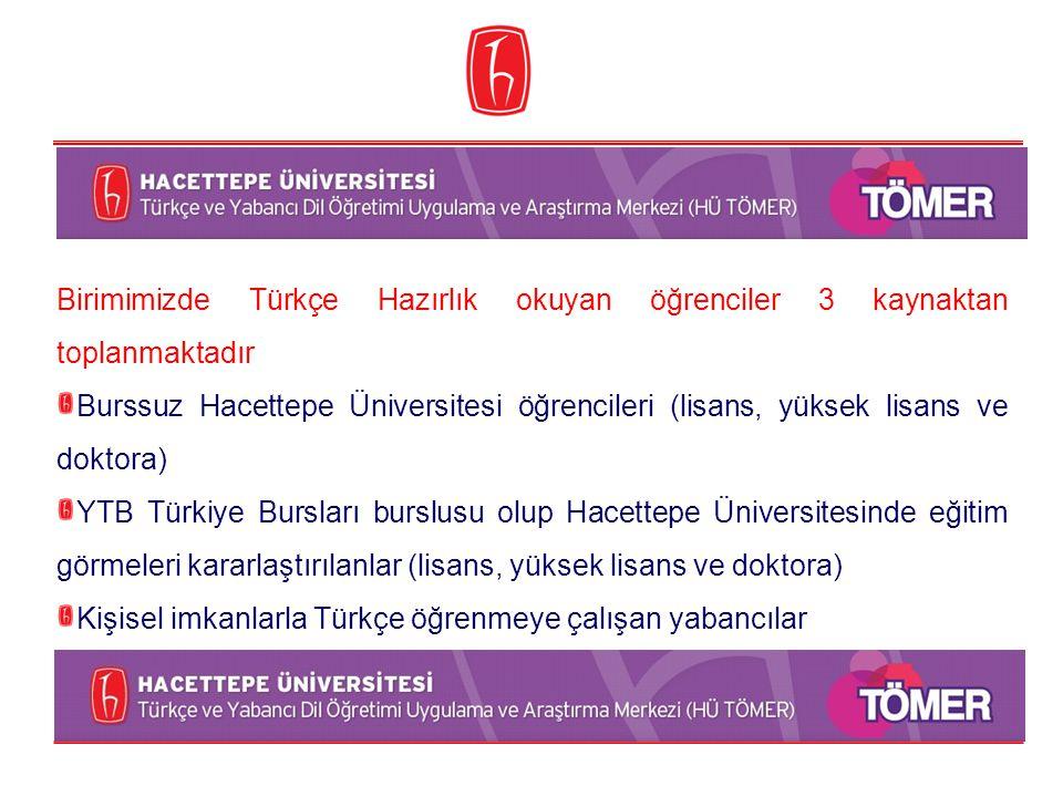 Birimimizde Türkçe Hazırlık okuyan öğrenciler 3 kaynaktan toplanmaktadır