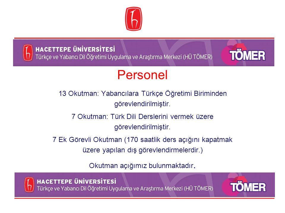 Personel 13 Okutman: Yabancılara Türkçe Öğretimi Biriminden görevlendirilmiştir. 7 Okutman: Türk Dili Derslerini vermek üzere görevlendirilmiştir.
