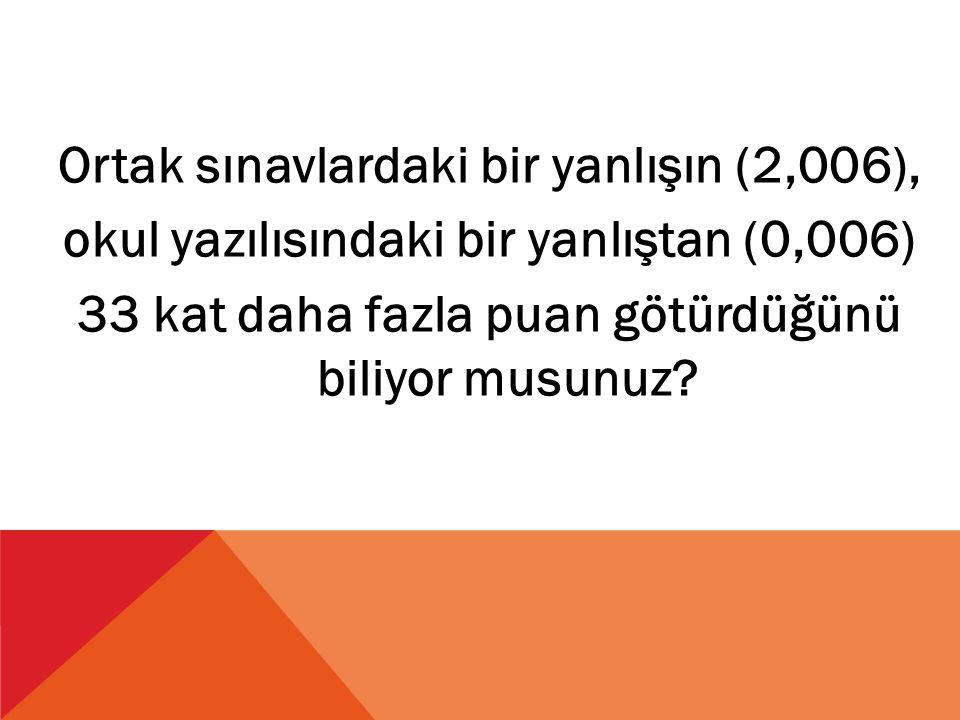 Ortak sınavlardaki bir yanlışın (2,006),