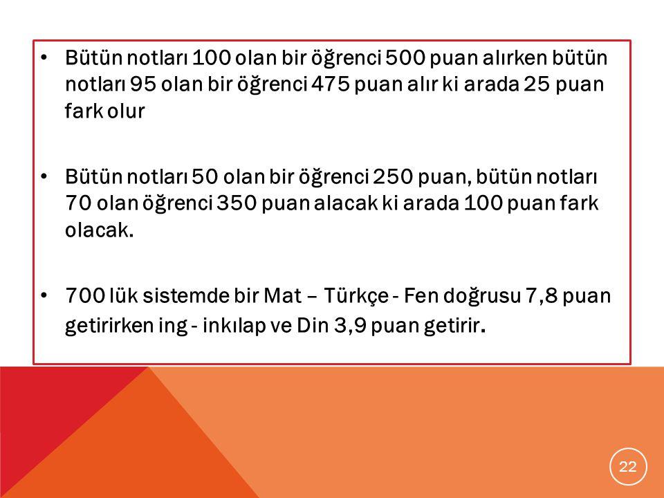 Bütün notları 100 olan bir öğrenci 500 puan alırken bütün notları 95 olan bir öğrenci 475 puan alır ki arada 25 puan fark olur