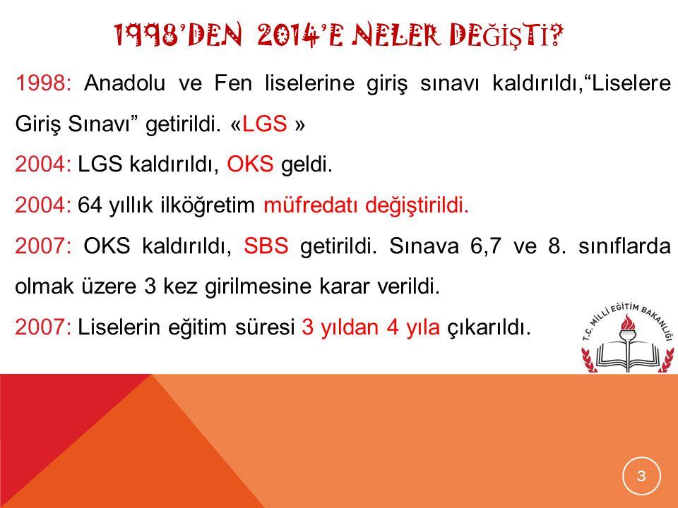 1998'DEN 2014'E NELER DEĞİŞTİ 1998: Anadolu ve Fen liselerine giriş sınavı kaldırıldı, Liselere Giriş Sınavı getirildi. «LGS »