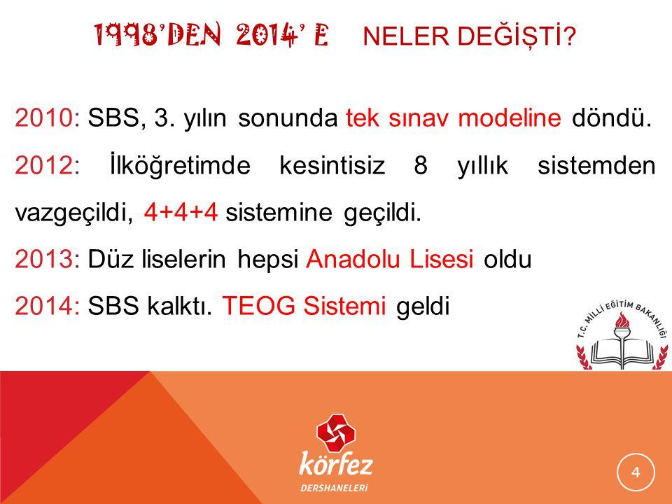 1998'DEN 2014' E NELER DEĞİŞTİ 2010: SBS, 3. yılın sonunda tek sınav modeline döndü.