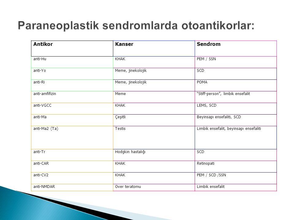 Paraneoplastik sendromlarda otoantikorlar: