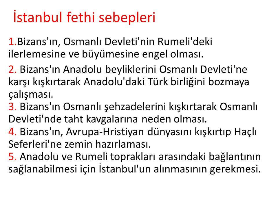 İstanbul fethi sebepleri